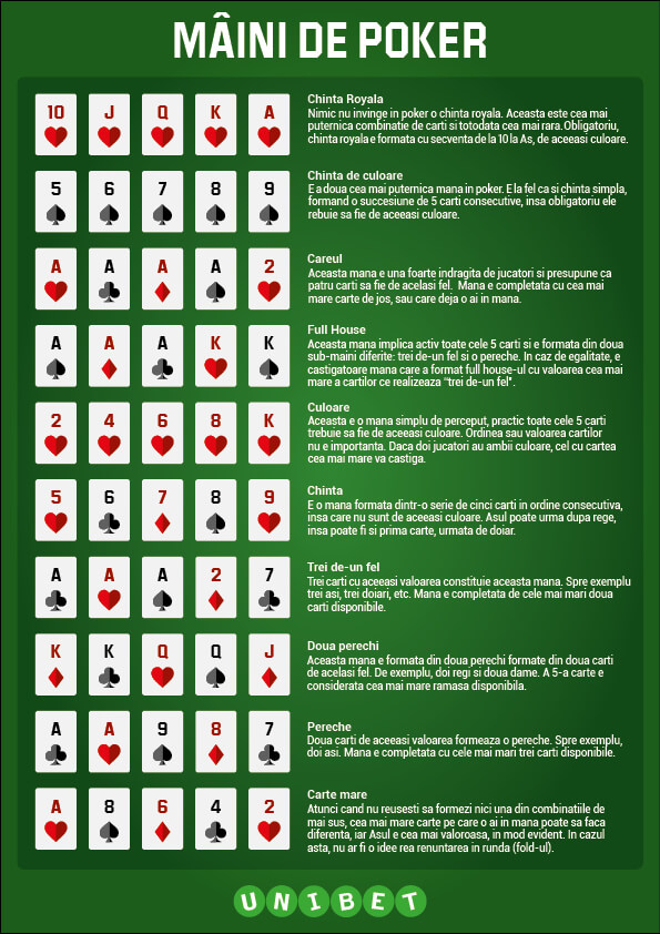 Poker tournament strategy wiki