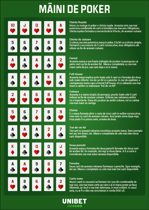 a4 poker hands ro